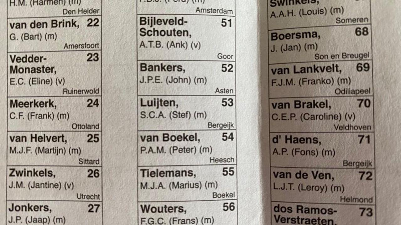 Gestopte wethouder Van Boekel terug te vinden op kieslijst Tweede Kamerverkiezingen: 'Nog steeds actueel en relevant'