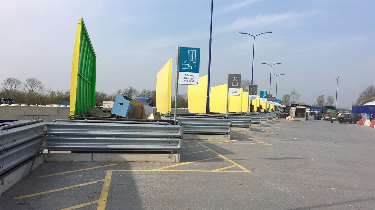 Hitteplan voor Duurzaamheidsplein en Kringloop in Oss