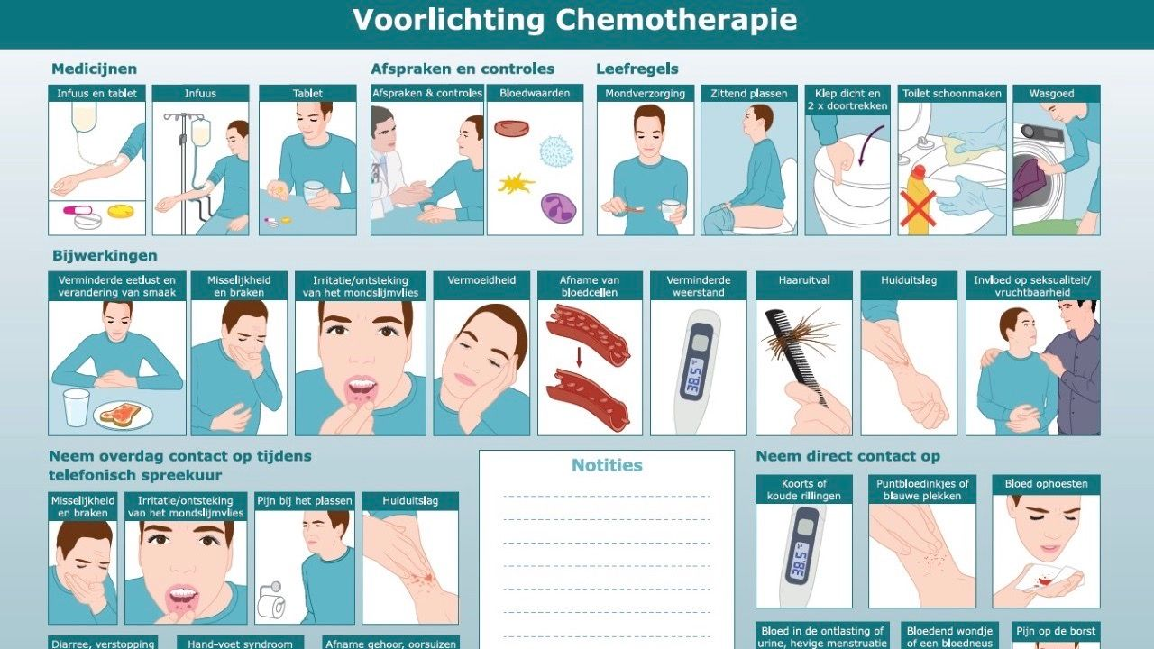 JBZ helpt chemopatiënten met 'praatplaat'