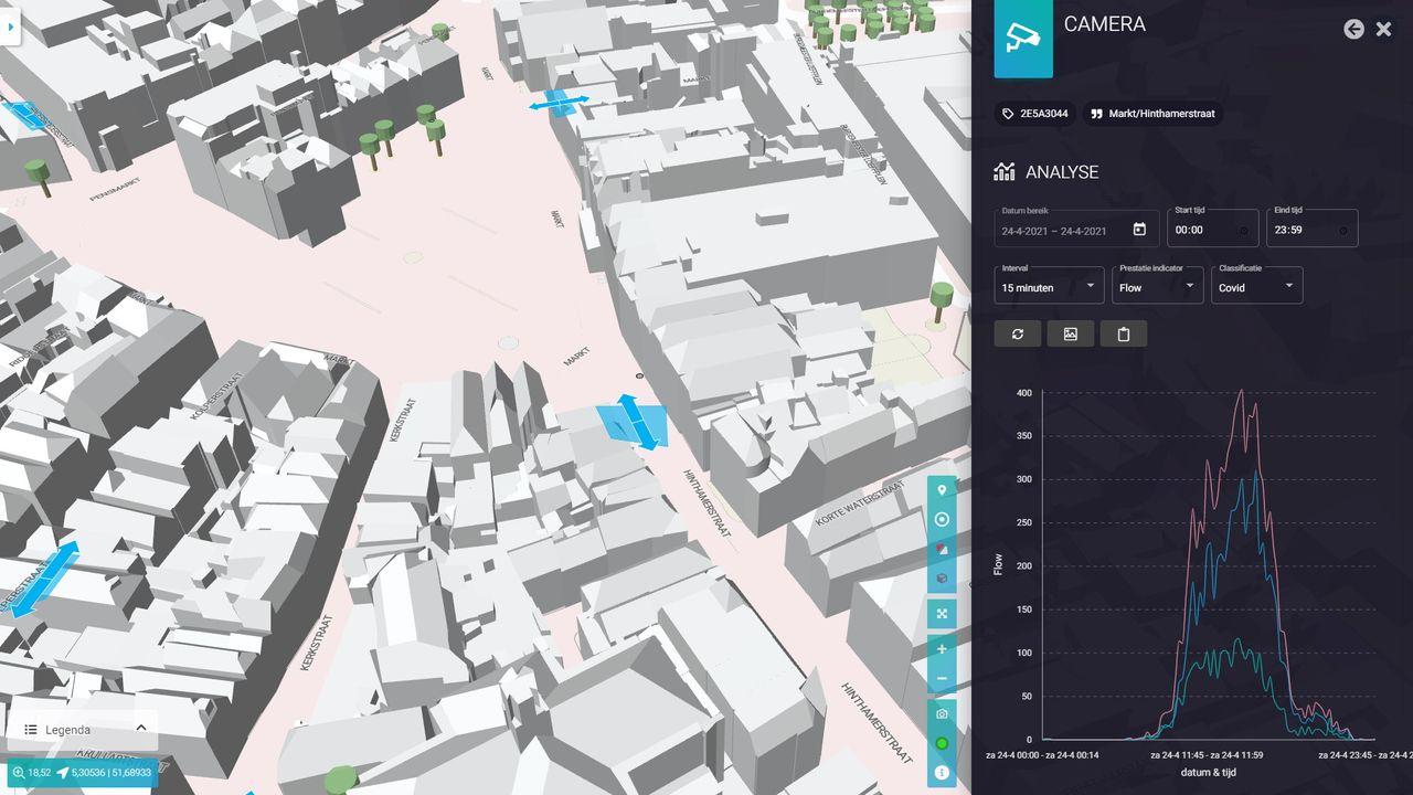 Dashboard geeft inzicht in drukte binnenstad Den Bosch