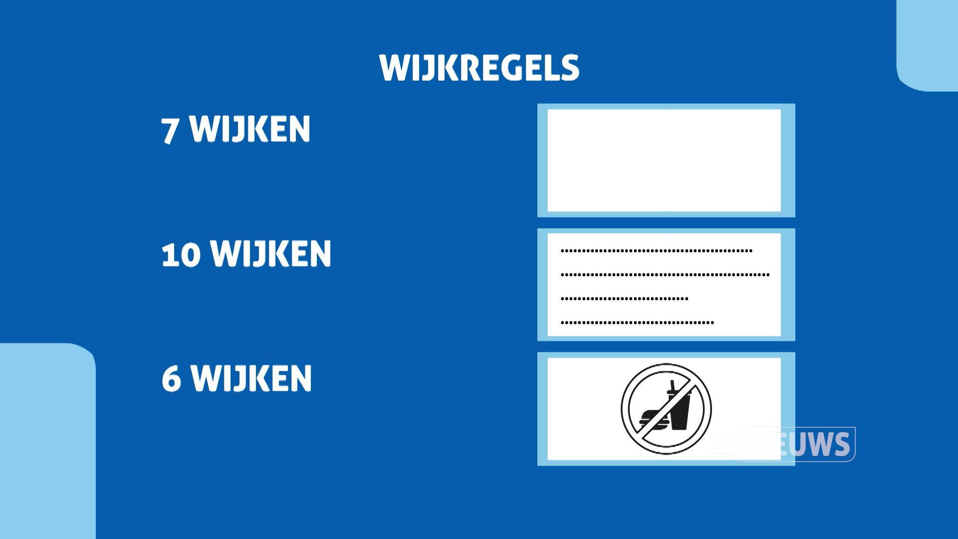 willekeur.jpg